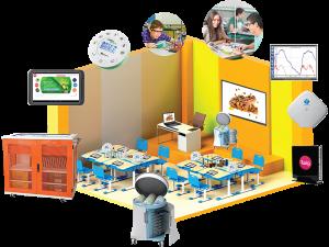 Tư vấn xây dựng lớp học thông minh| Liên hệ: 0989669798