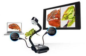 Lợi ích của máy thu hình vật thể trong lớp học thông minh